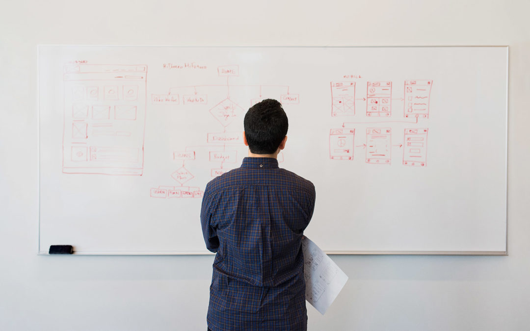 Metodologia DevOps: Perché è importante?
